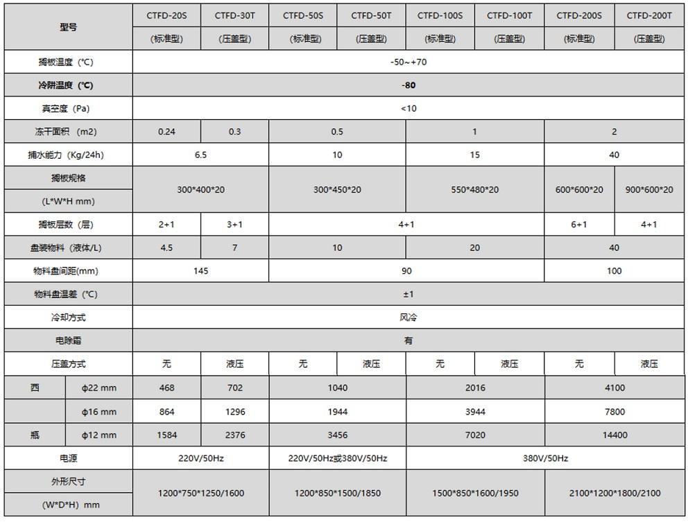 默认标题_自定义cm_2018.08.29.jpg 冷冻干燥机的功能与选用 公司动态 第5张